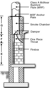 drawing of a throat damper